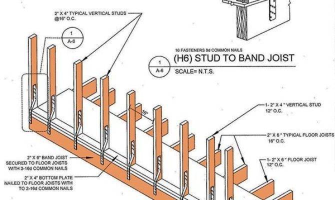 Storage Shed Plans Blueprints Gable