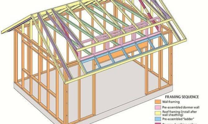 Storage Shed Plans Blueprints Large Gable