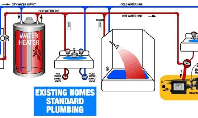Tech Mand Laing Autocirc Hot Water Recirculation System