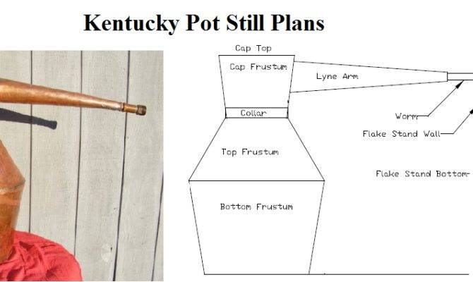Traditional Kentucky Whiskey Pot Still Plans Learn