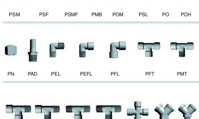 Types Pipe Fittings Poolkefittings All Pneumatic House