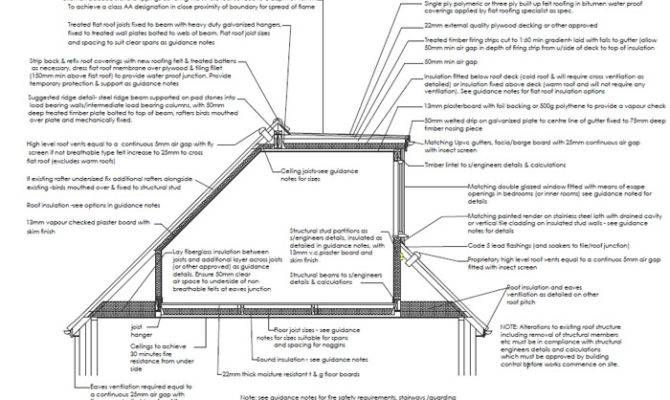 Typical Section Through Loft Conversion Dormer Flat Roof