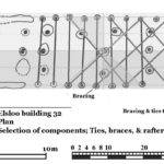Viking Longhouse Blueprints Bing