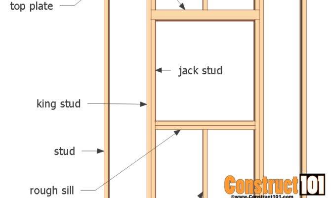 Wall Framing Adding Shed Window Construct