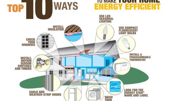 Ways Save Energy Your Home Interior Design Ideas