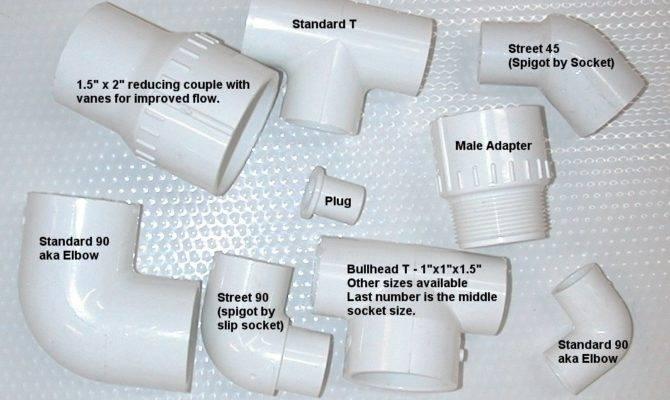 Wholesale Stocking Distributor Pvc Plastic Pipe Fittings