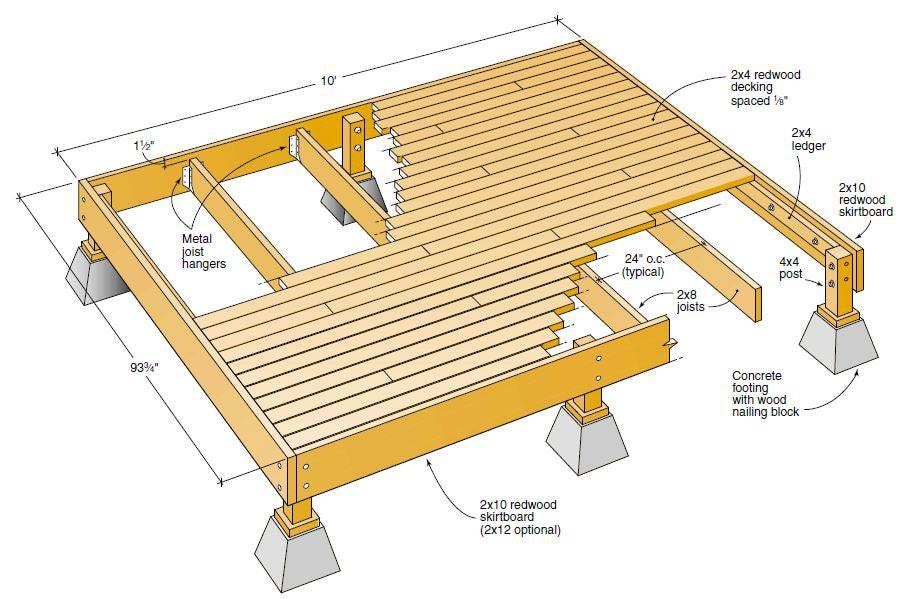 Wood Deck Designs Pinterest Small Low
