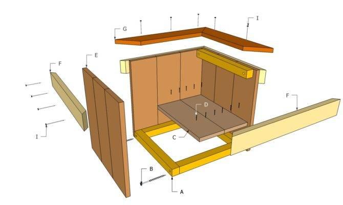 Wooden Planter Plans Myoutdoorplans Woodworking